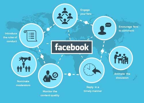 facebook boosting company dhaka